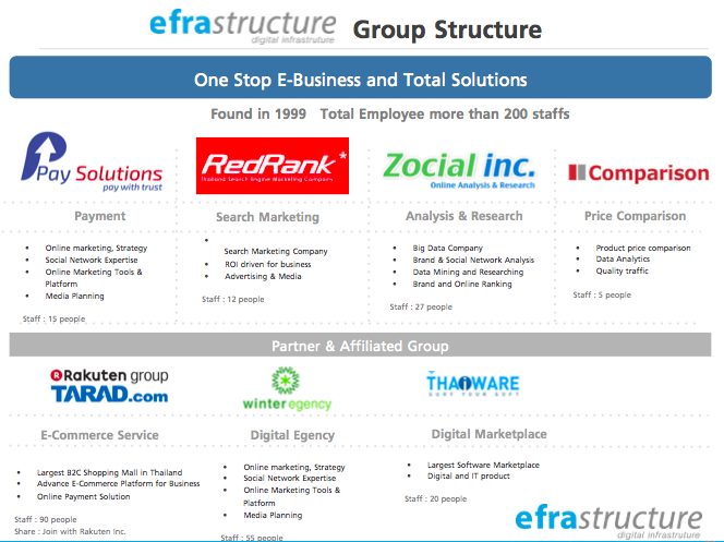 efrastructure group