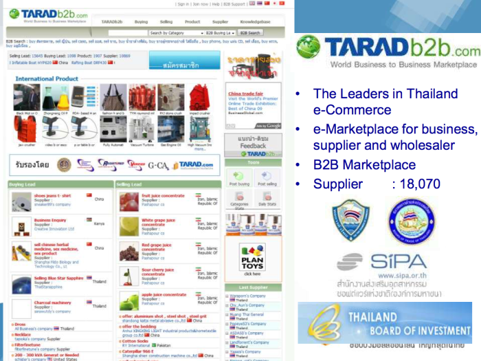 เว็บไซต์ TARADb2b.com